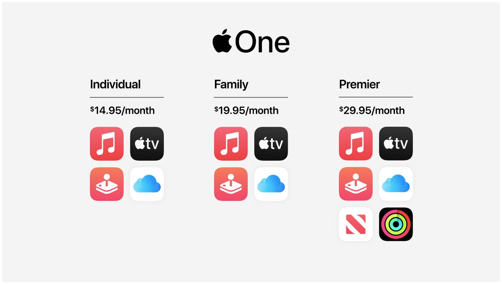 Apple One Premier subscription bundle coming to 17 new countries on November 3